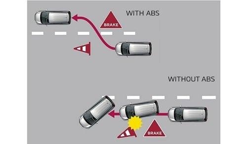 xpandercross-safety-antilock-braking-system.jpg